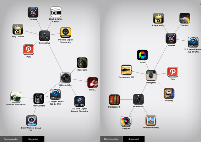 discovr foto apps finden Neue Foto Apps finden: vier praktische Tipps